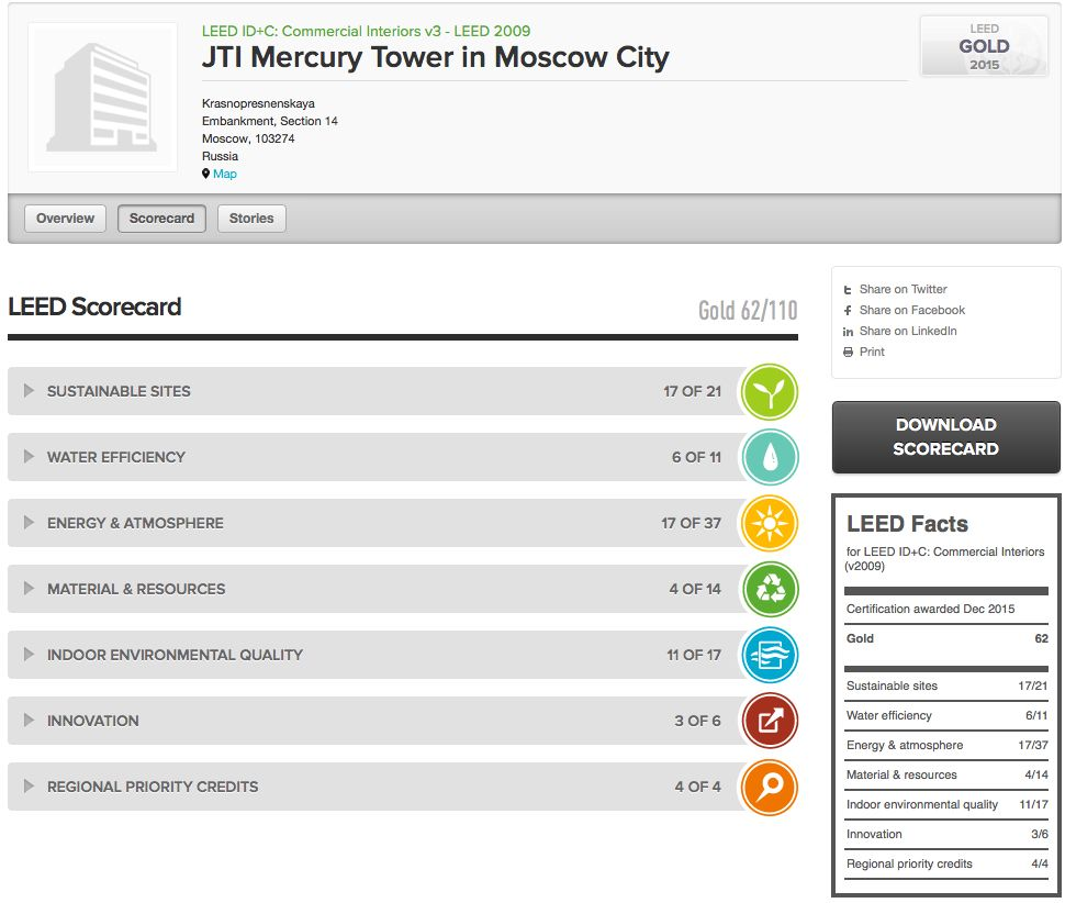 LEED scorecard for new JTI head offices in Mercury Tower